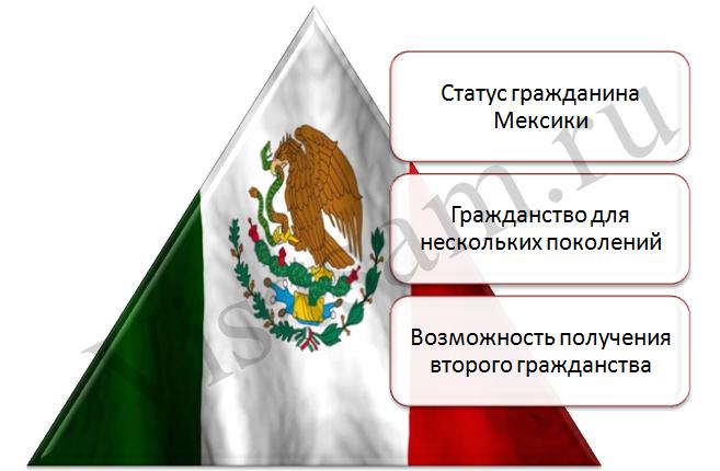 Плюсы рожать в Мексике