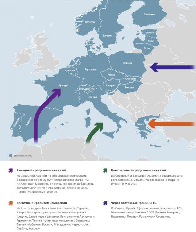 Основные маршруты беженцев в Европу