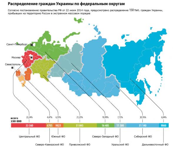 Как получить статус беженца в Москве : что он дает, помощь вынужденным переселенцам