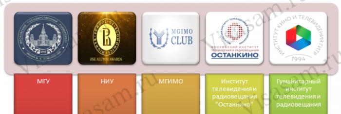 Основные учебные заведения в РФ