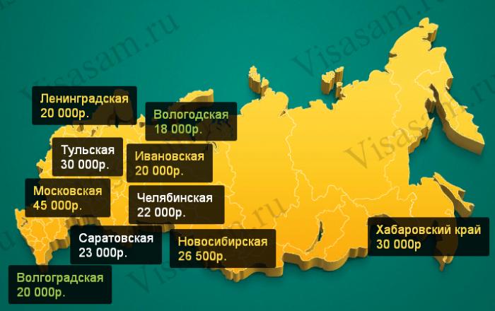 Зарплаты корреспондентов по областям