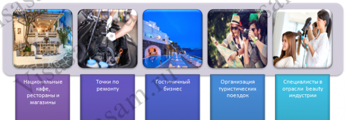 Самые известные отрасли, в которых трудятся выходцы с русскоязычных территорий