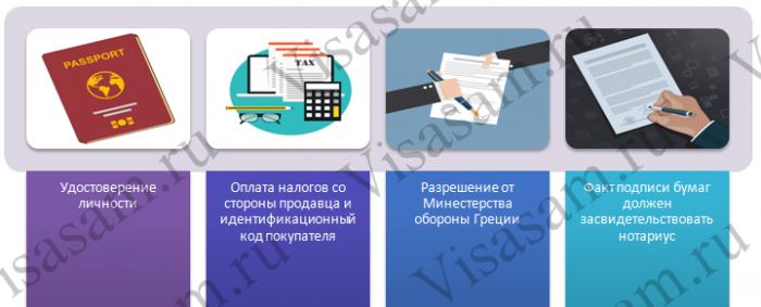 Документы, необходимые для покупки бизнеса