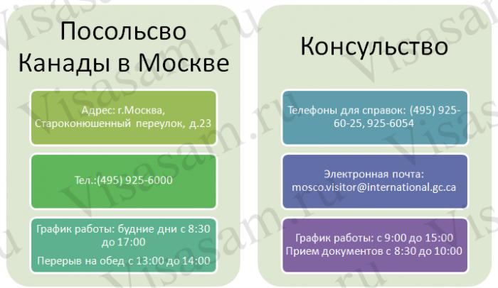 Основная информация о посольстве и консульстве Канады в России
