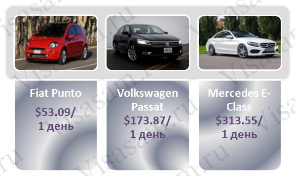 Цена аренды машин в Тунисе