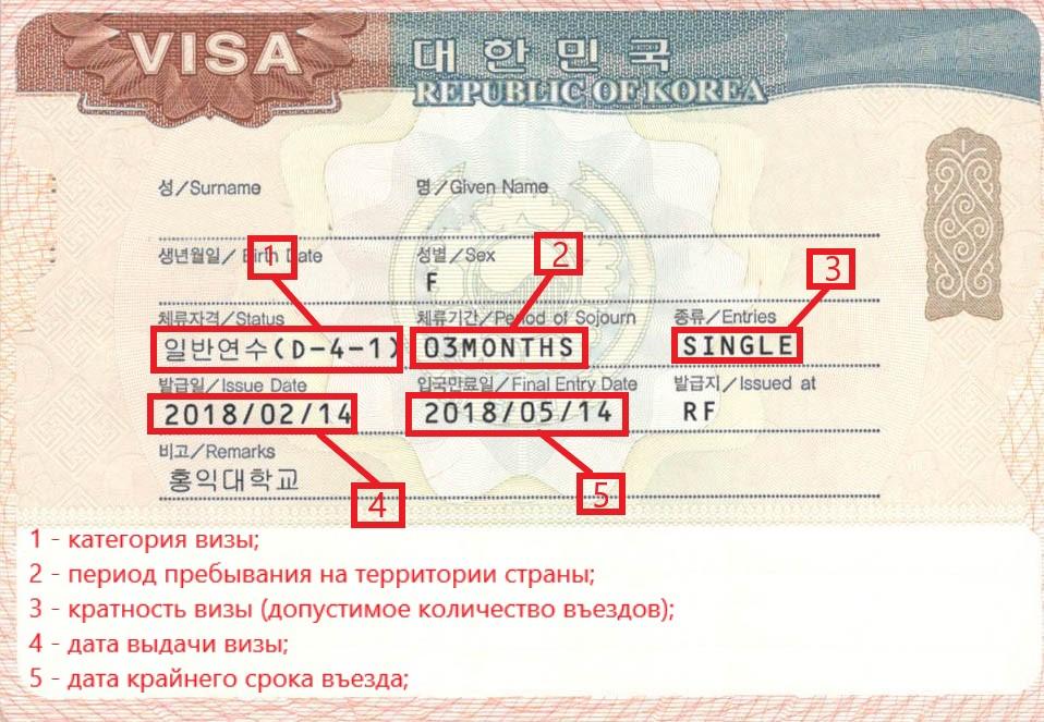 Получаем визу из Казахстана в Корею