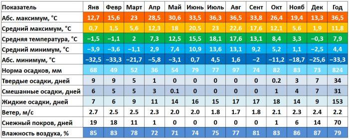 Куда поехать на майские праздники на море бюджетно и недорого : страны для пляжного отдыха