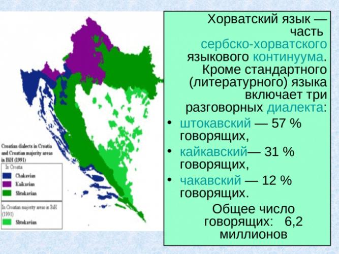 Диалекты хорватского языка
