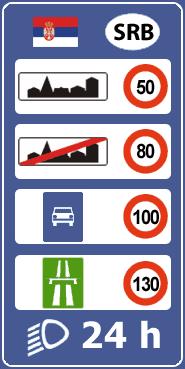 Скоростной лимит в Сербии