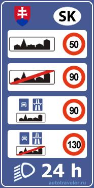 Скоростной лимит в Словакии