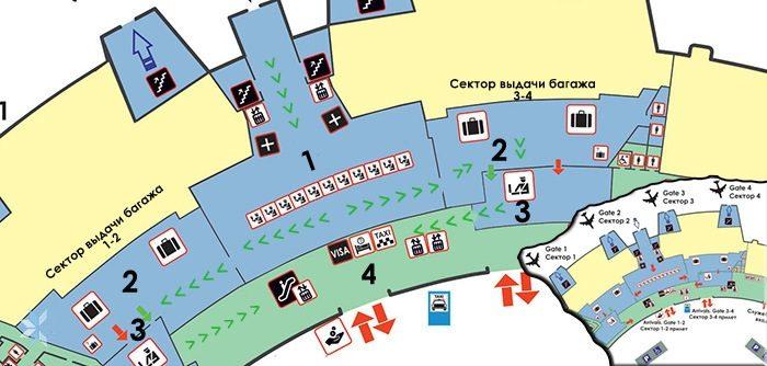 Инструкция для трансферных и транзитных пассажиров, следующих в РФ