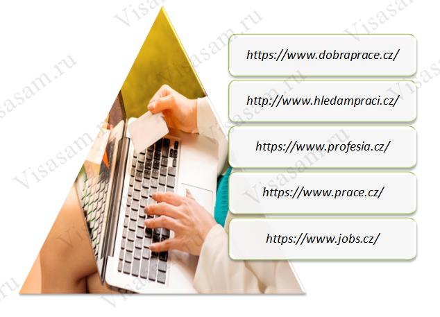 Сайты поиска работы