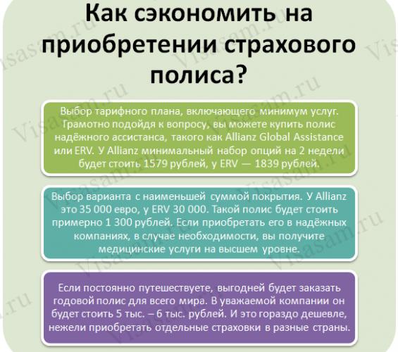 Экономия на медицинской страховке в Черногорию