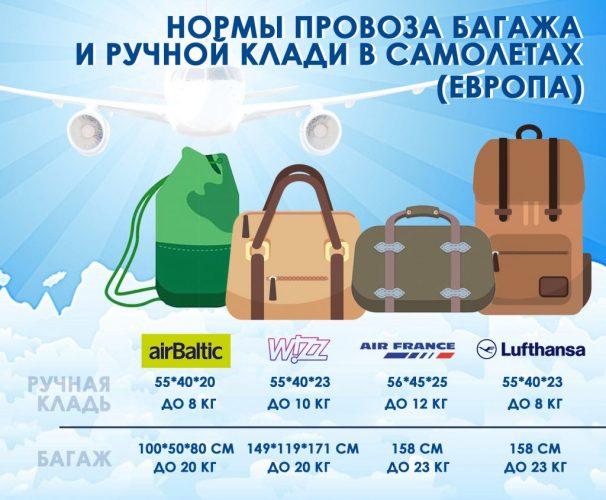 Нормы провоза багажа в ручной клади самолета