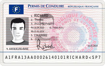 водительские права во Франции
