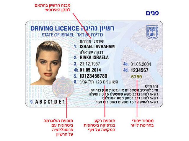 Водительские права в Израиле