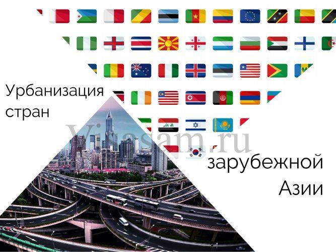 Урбанизация стран Азии : таблица численности городского населения