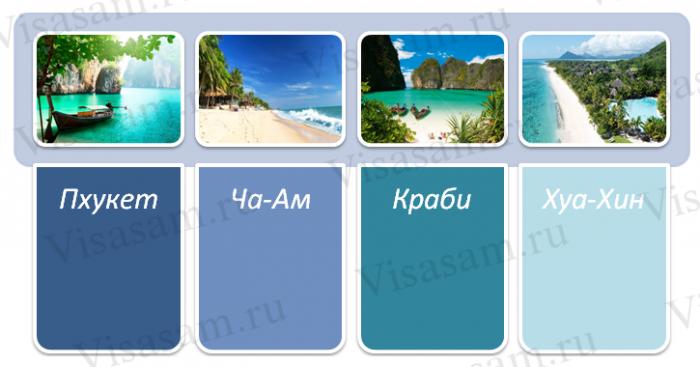 Основные места, где можно провести отдых на море