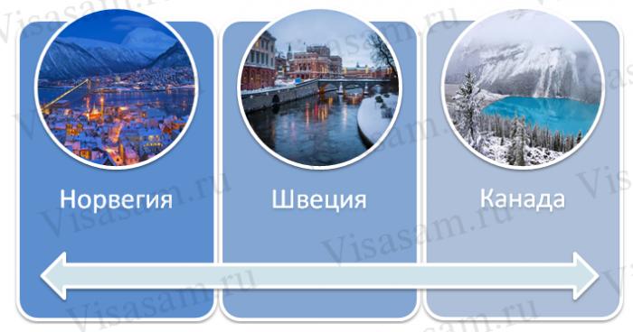 Снежные страны