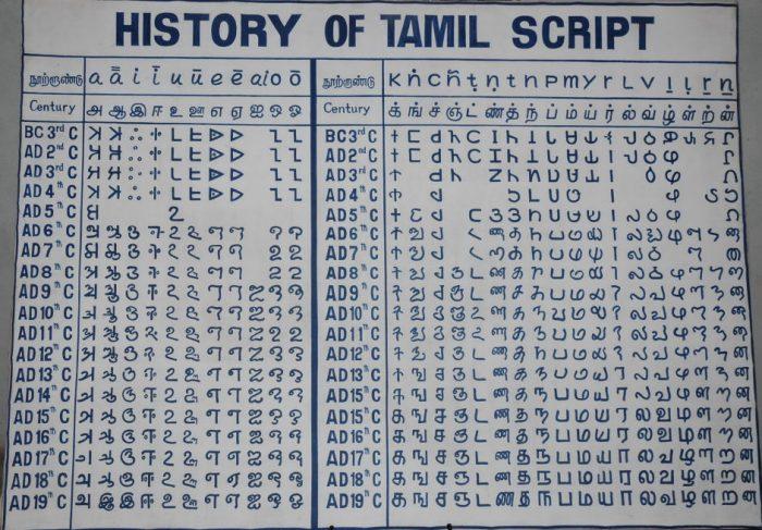История тамильского письма