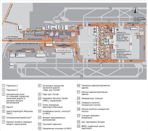план аэропорта Мюнхена