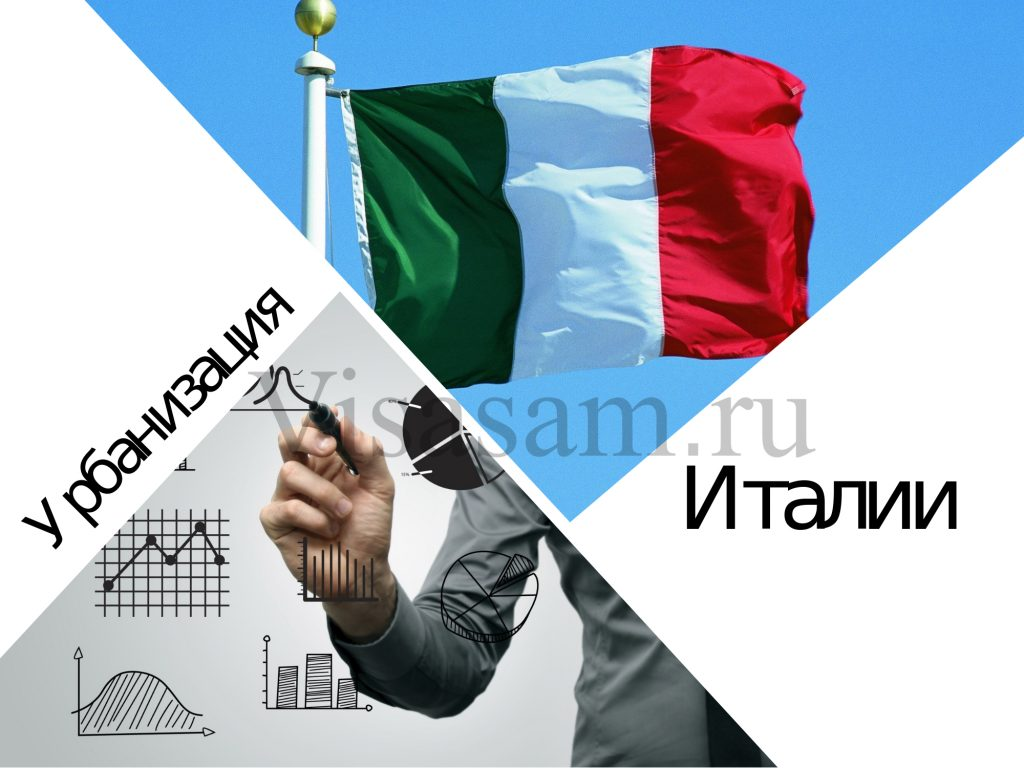 Уровень урбанизации Италии