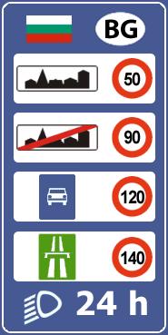 Стандартные ограничения скорости в Болгарии
