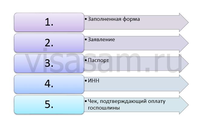 документы на брак в ДНР