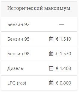 Цена и стоимость бензина в Хорватии : правила ПДД, штраф и платные дороги