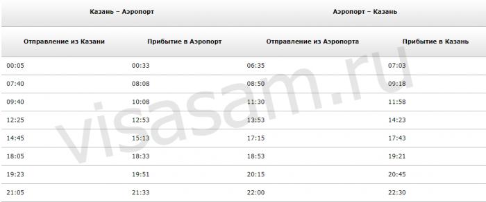 аэроэкспресс в Казани