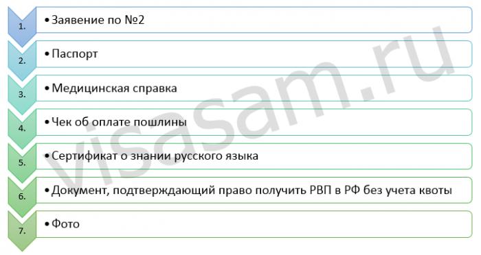 документы на получение рвп