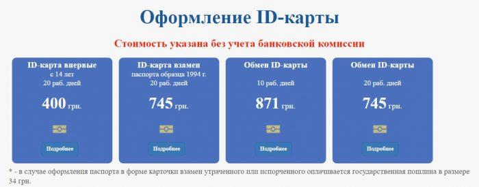 Стоимость оформления ID-паспорта