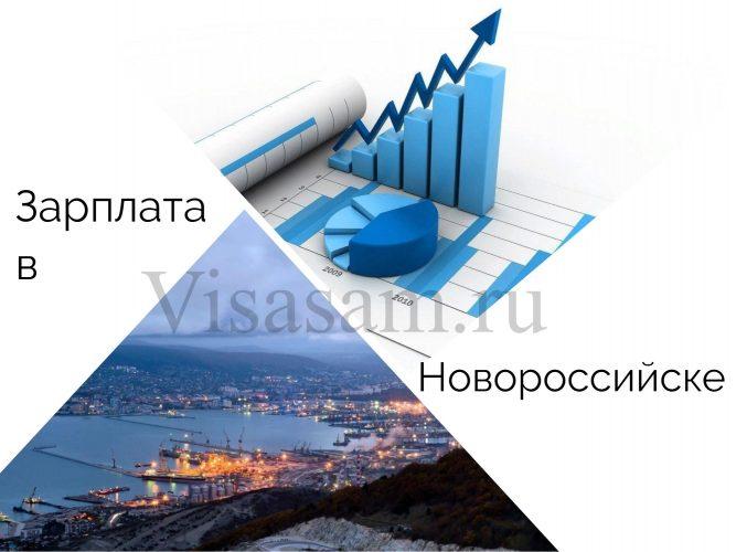 Средняя зарплата в Новороссийске