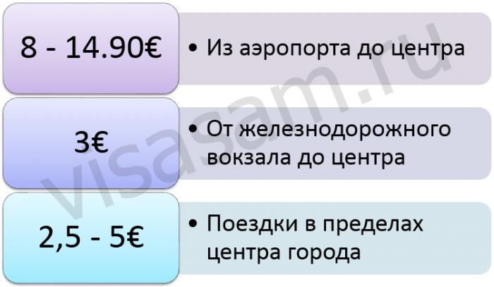 стоимость такси в Братиславе