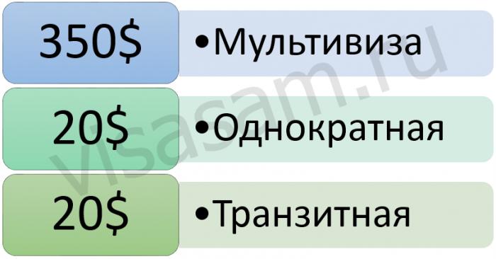 Стоимость визы в азербайджан