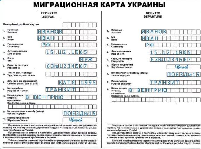 миграционная карта Украины
