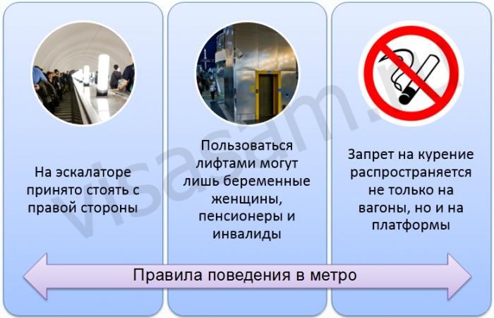 правила поведения в метро афин