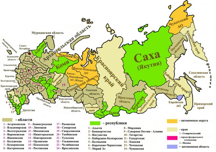 Состав Российской Федерации