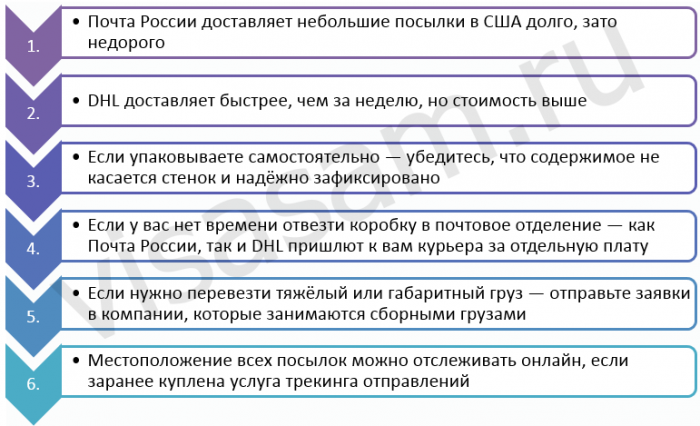 отправка из России в США
