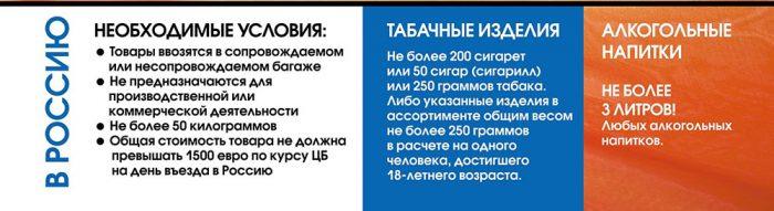 Правила ввоза в Россию