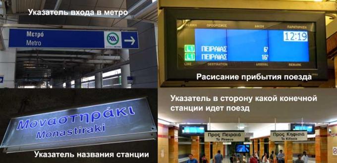 как ориентироваться в метро афин