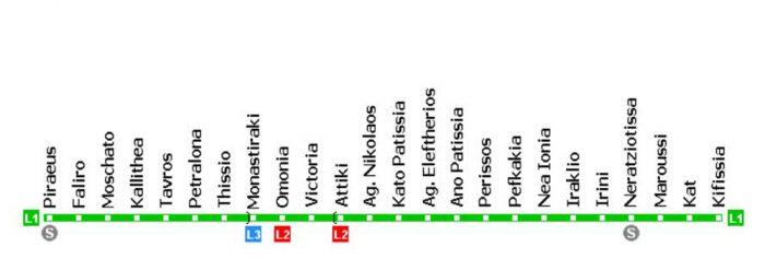1 линия метро в Афинах