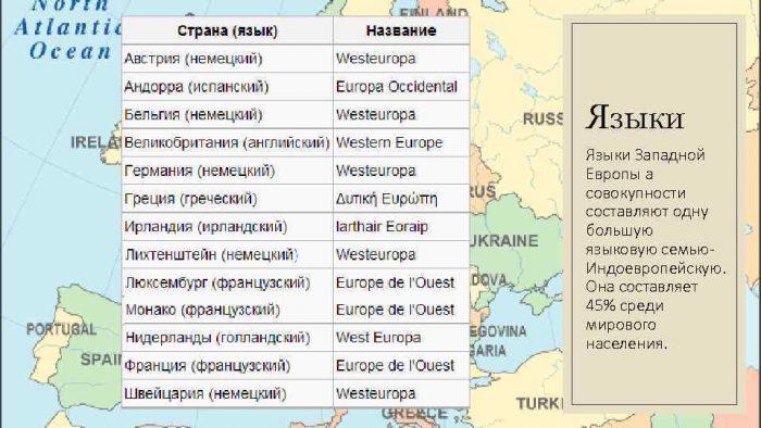 Языки западной Европы