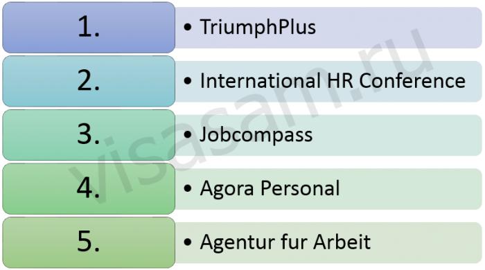 Агенства по подбору персонала в германии