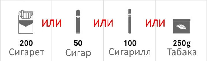 Ввоз в россию табачных изделий европейские сигареты купить