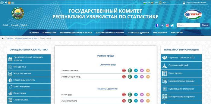 Скриншот сайта stat.uz