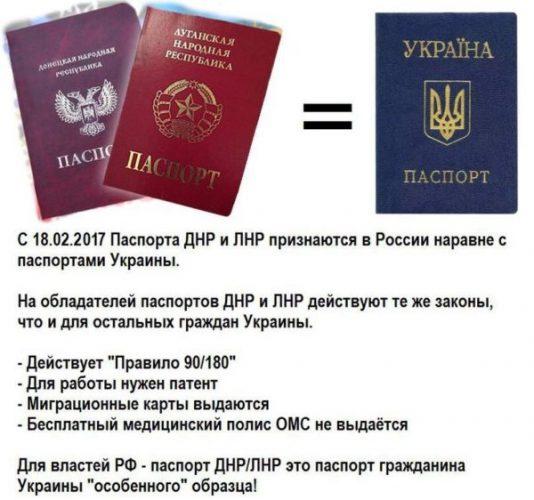 Признание паспортов ДНР и ЛНР в РФ