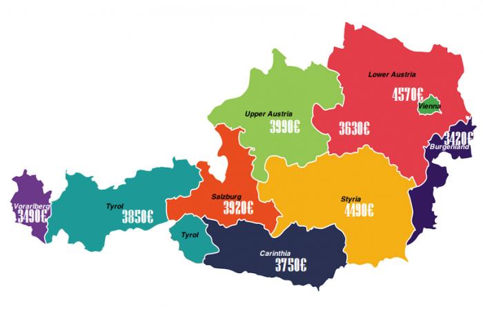 Сколько получают в разных регионах Австрии