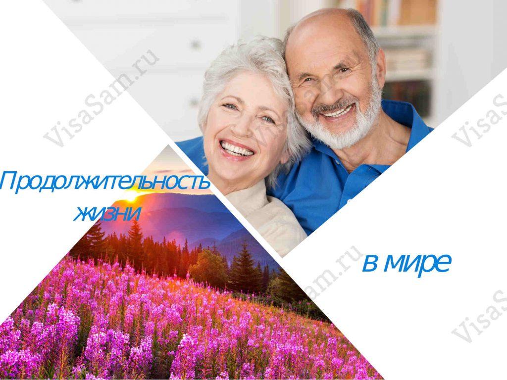 Какое место занимает россия по продолжительности жизни