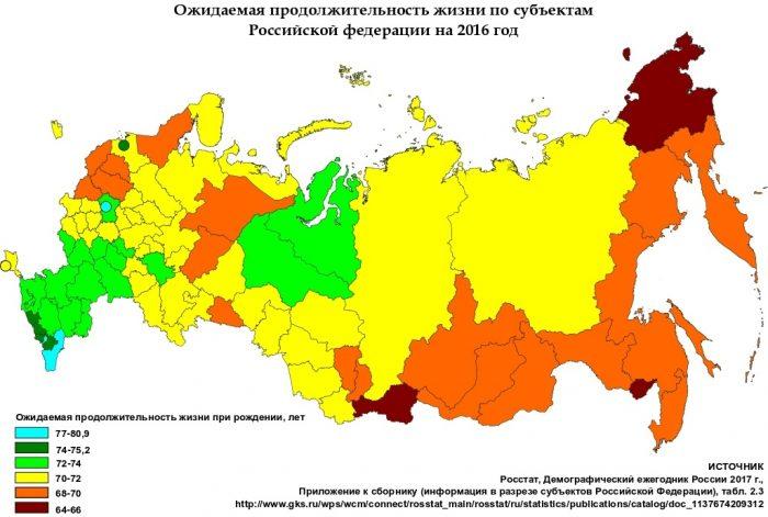 СПЖ в России